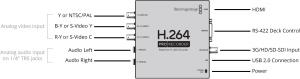 Blackmagic Design H.264 PRO Recorder placa captura extern [3]