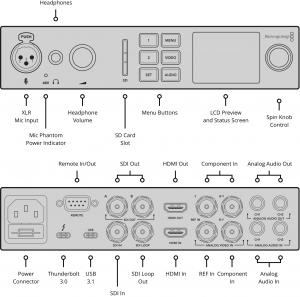 Blackmagic Design UltraStudio 4K Mini Thunderbolt 3 unitate captura si playback [3]