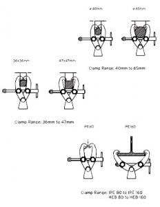 Avenger dispozitiv prindere C339UH1