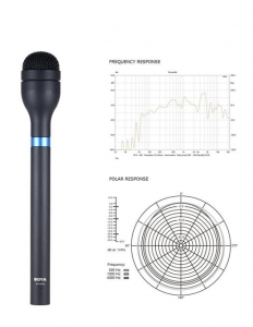 Boya BY-HM100 Microfon Dynamic Omni-Directional XLR2