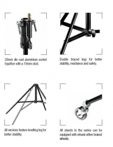 Manfrotto Steel Tall Stand 111BSU [1]