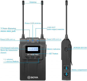 Boya BY-WM8 PRO K2 lavaliera dubla wireless8