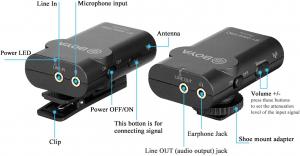 Boya BY-WM4 Pro-K2 Microfon Lavaliera Wireless Dubla4