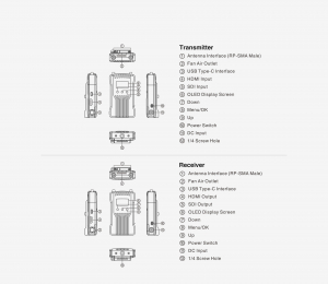 Hollyland Mars 400S SDI/HDMI sistem wireless de video transmisie [3]