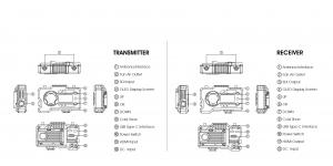 Hollyland Mars 400S PRO SDI/HDMI Sistem Wireless de Video Transmisie9
