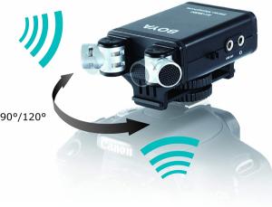 Manfrotto Kit video interviu MVK500 cu LED si microfon3