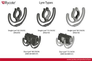 Rycote suspensie pereche Duo-Lyre 68 (19/34) (cu adaptor si suruburi) [2]