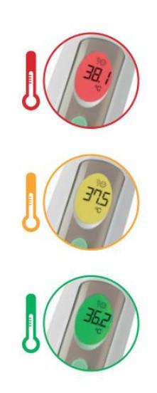 Nuvita termometru digital de ureche [2]