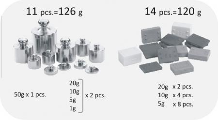 Balanta pentru solide si lichide Miniland [1]