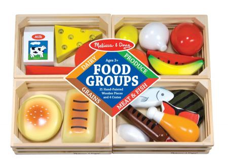 Grupe de Alimente [0]