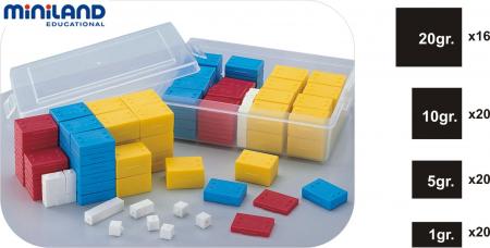 Set 76 greutati din plastic - Miniland [0]