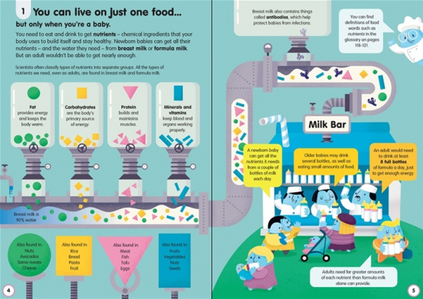 100 things to know about food 1