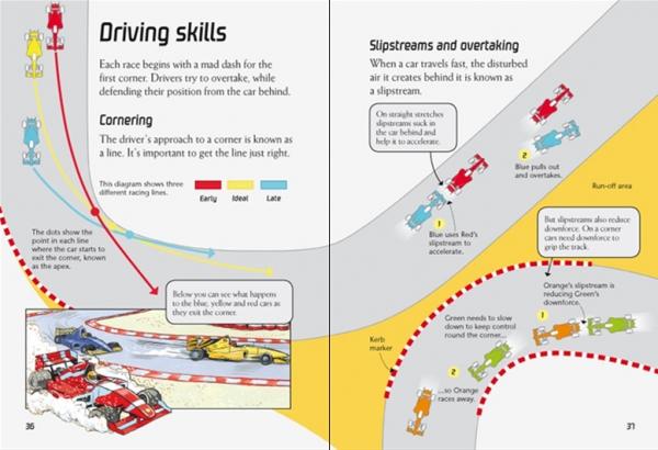 Racing Cars [2]