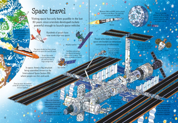 See inside space 3