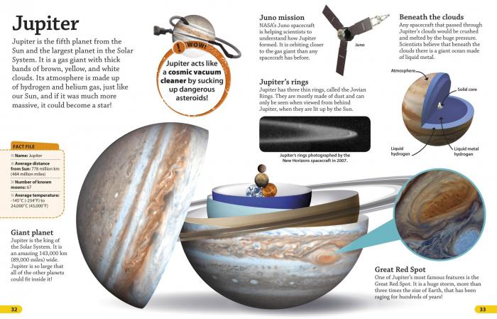 Solar System DKfindout 1