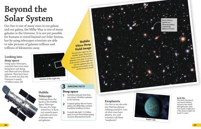 Solar System DKfindout 2