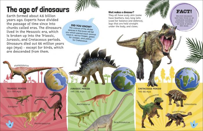 Sticker Encyclopedia Dinosaurs 1