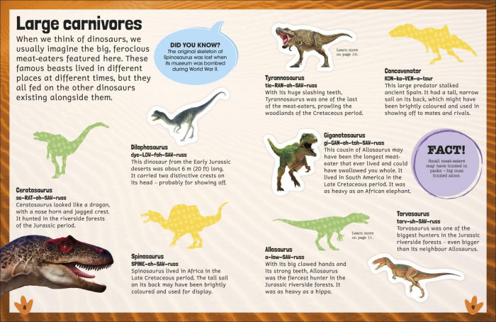 Sticker Encyclopedia Dinosaurs 3