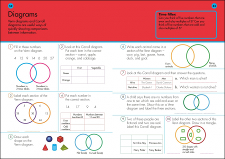 10 Minutes a Day Maths Ages 7-9 Key Stage 2 [2]
