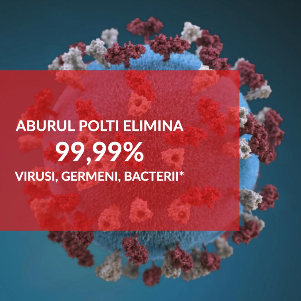 Experimentele și datele științifice confirmă eficiența aburului inclusiv împotriva Coronavirusului