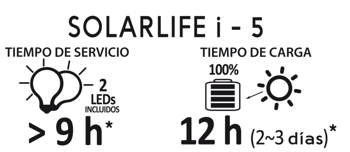 Solar Kit Xunzel SOLARLIFE 5i-big