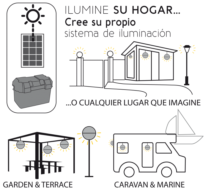 Solar Kit Xunzel SOLARLIFE 5i-big