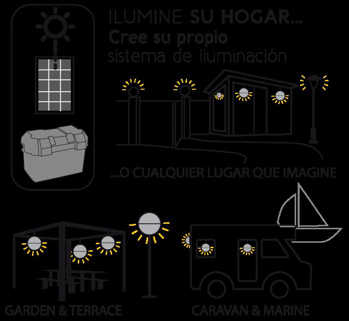 Solar Kit Xunzel SOLARLIFE 60i-big