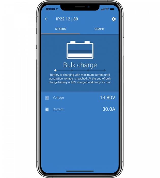 Blue Smart IP22 Charger 12/30(1) 120V NEMA 5-15-big