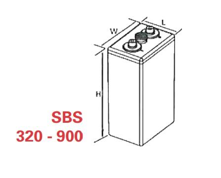 VRLA Battery PowerSafe SBS EON 2V 320 Ah SBS 320-big