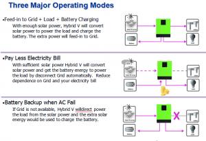 Inverter MPP SOLAR Hybrid V2024 2kva 24V 2000W2