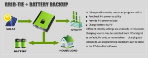 Inverter MPP SOLAR MPI hybrid solar 5kw single phase 48V MPI 5kw parallel1