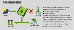 Inverter MPP SOLAR MPI hybrid solar 10kw single phase 48V MPI 10kw3