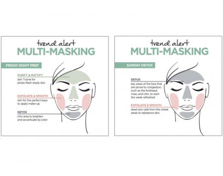 Kit 3 Masti pentru Ten L'Oreal 3 Pure Clays Multi-Masking Face Mask Play Kit, 3 x 10 ml6