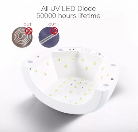 Lampa unghii UV LED SUNone 48 W, Hybrid, Double Light Led pentru uscat oja semipermanenta sau gel UV5