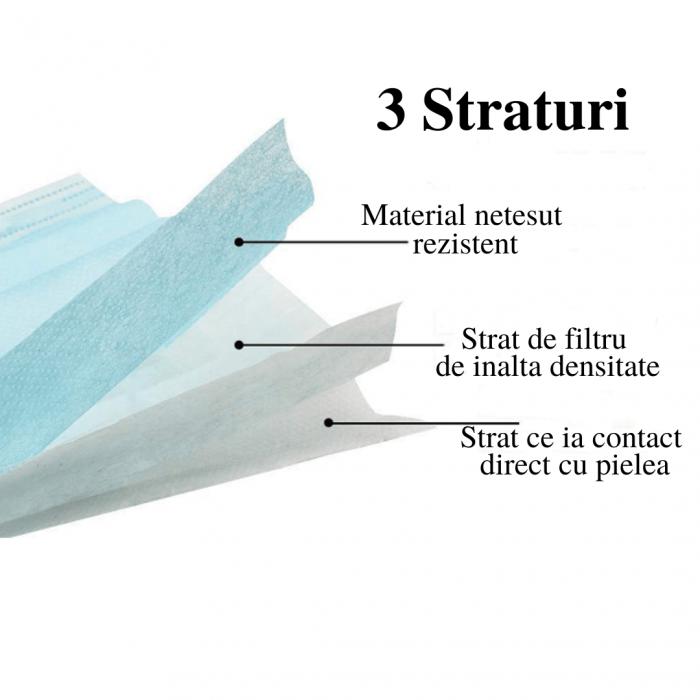 Masti Protectie, Masca Medicala 3 Straturi, Tip 1 (albastra) -  50 bucati/ set [1]