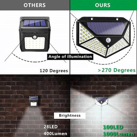 Lampa solara tripla,100 LED-uri HS-008, 1000 lumeni, panou solar polisiliciu, rezistena la apa, senzor de miscare si lumina, unghi luminare 270 grade, 2200mAh, negru [2]