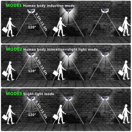 Lampa solara tripla,100 LED-uri HS-008, 1000 lumeni, panou solar polisiliciu, rezistena la apa, senzor de miscare si lumina, unghi luminare 270 grade, 2200mAh, negru [4]