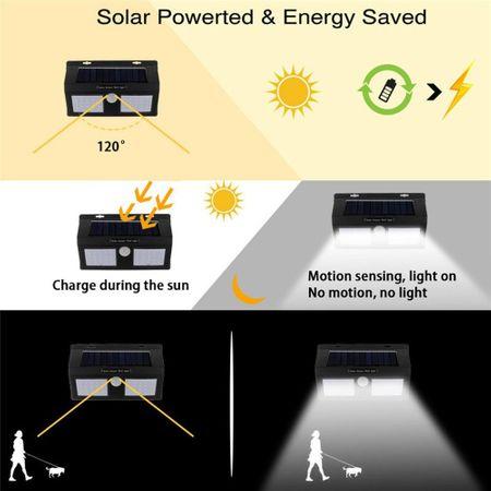 Lampa Cu LED Dubla Solara Si Senzor De Miscare 40 x LED [3]
