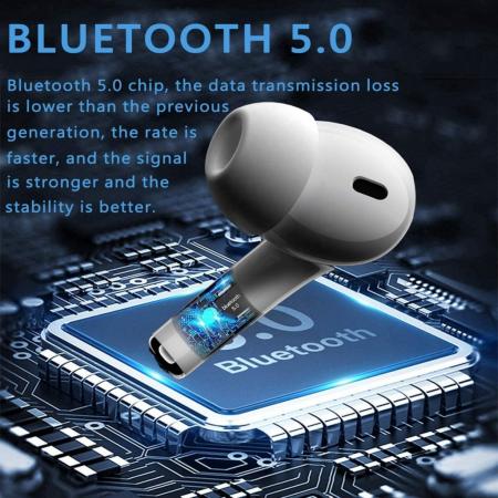 Casti Wireless Usmart Airpods Air Pro ,bluetooth 5.0,muzica 3D, touch control Alb [4]