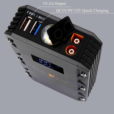 Kit pornire automobil portabil cu baterie externa 10.000 si cabluri de pornire auto [2]
