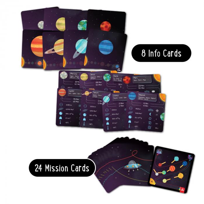 Joc Invatam Planetele si informatii despre Sistemul Solar 5