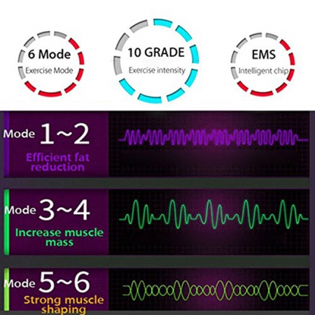 Dispozitiv pentru tonifierea musculara a coapselor prin electrostimulare EMS HIP Trainer [4]