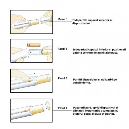 Epilator facial hipoalergenic fara durere Flawless [7]