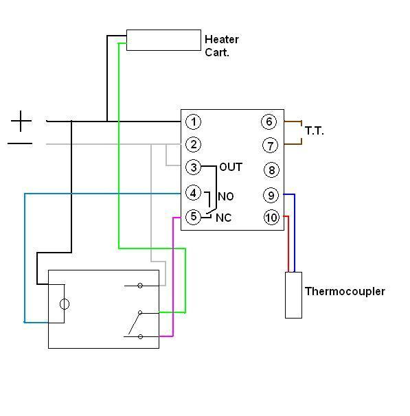 Controler temperatura REX-C100FK02-V*AN termostat 1