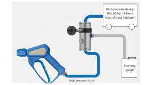 Injector de spumare RIV-RM1