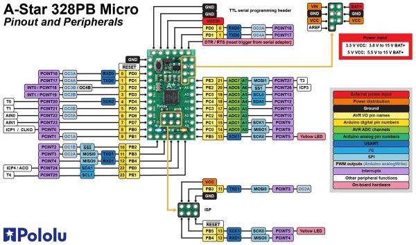 A-Star 328PB Micro - 5V, 16MHz compatibil Arduino [5]