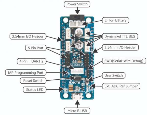 Controlor Robotis OpenCM9.04-C [1]