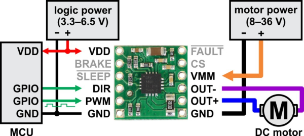 Driver motor DRV8801 3
