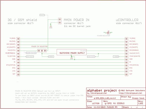 Sursa Comutatie g-SPS 4V [DDRV] pentru d-u3G / c-uGSM  3