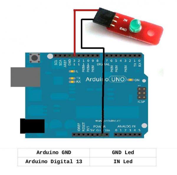 Kit pentru incepatori 7 Proiecte simple cu Arduino 9